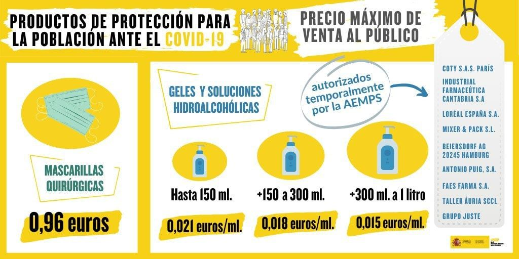 Productos de protección COVID-19