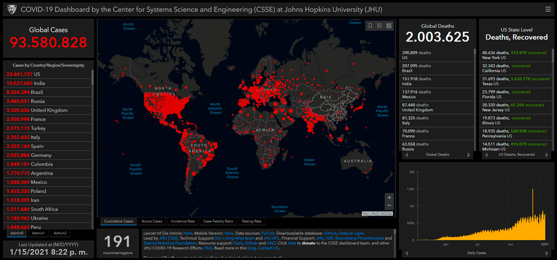 mapa mundial casos covid1 enero