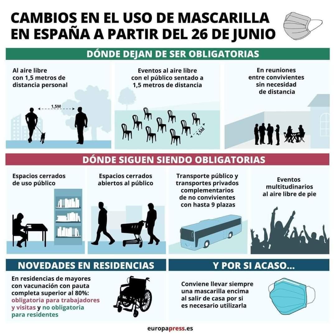 Uso de Mascarilla a partir del 26 junio 2021